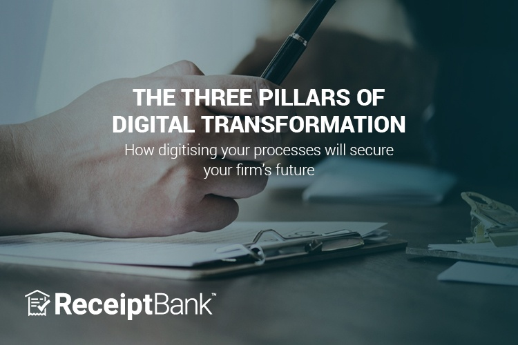 The three pillars of digital transformation for accounting