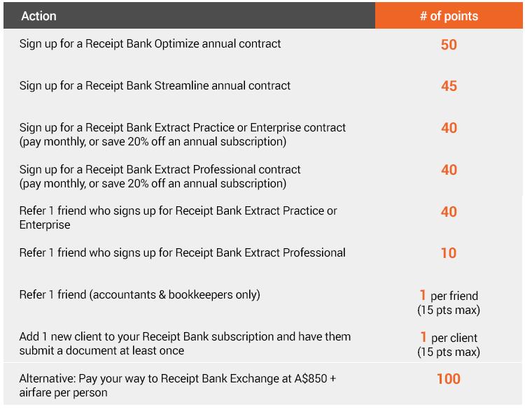 Receipt Bank exchange